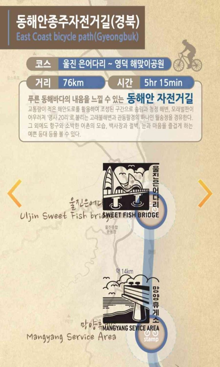 A screenshot of Korea's bicycle certification app showing the Authentication Records.