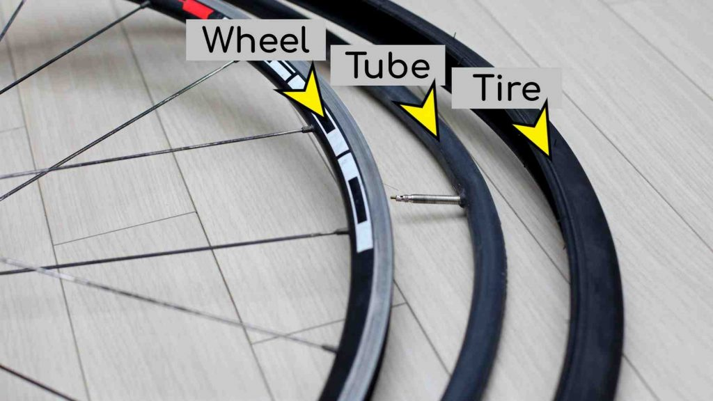 A picture of a bicycle wheel with its tube, tire, and wheel highlighted.